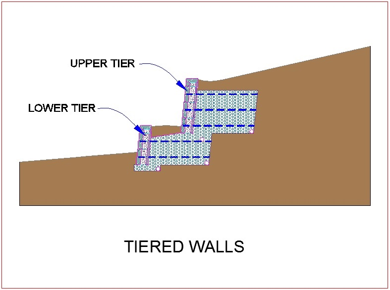 Tiered Retaining Walls